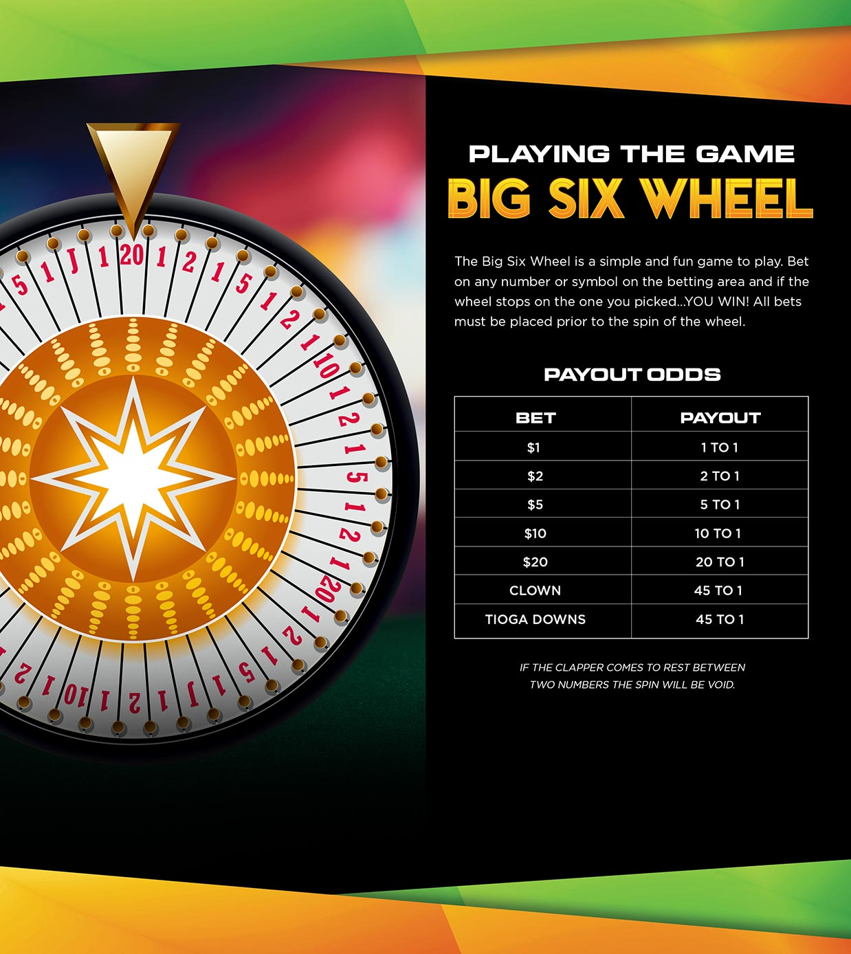 Big Six Wheel Playing Guide