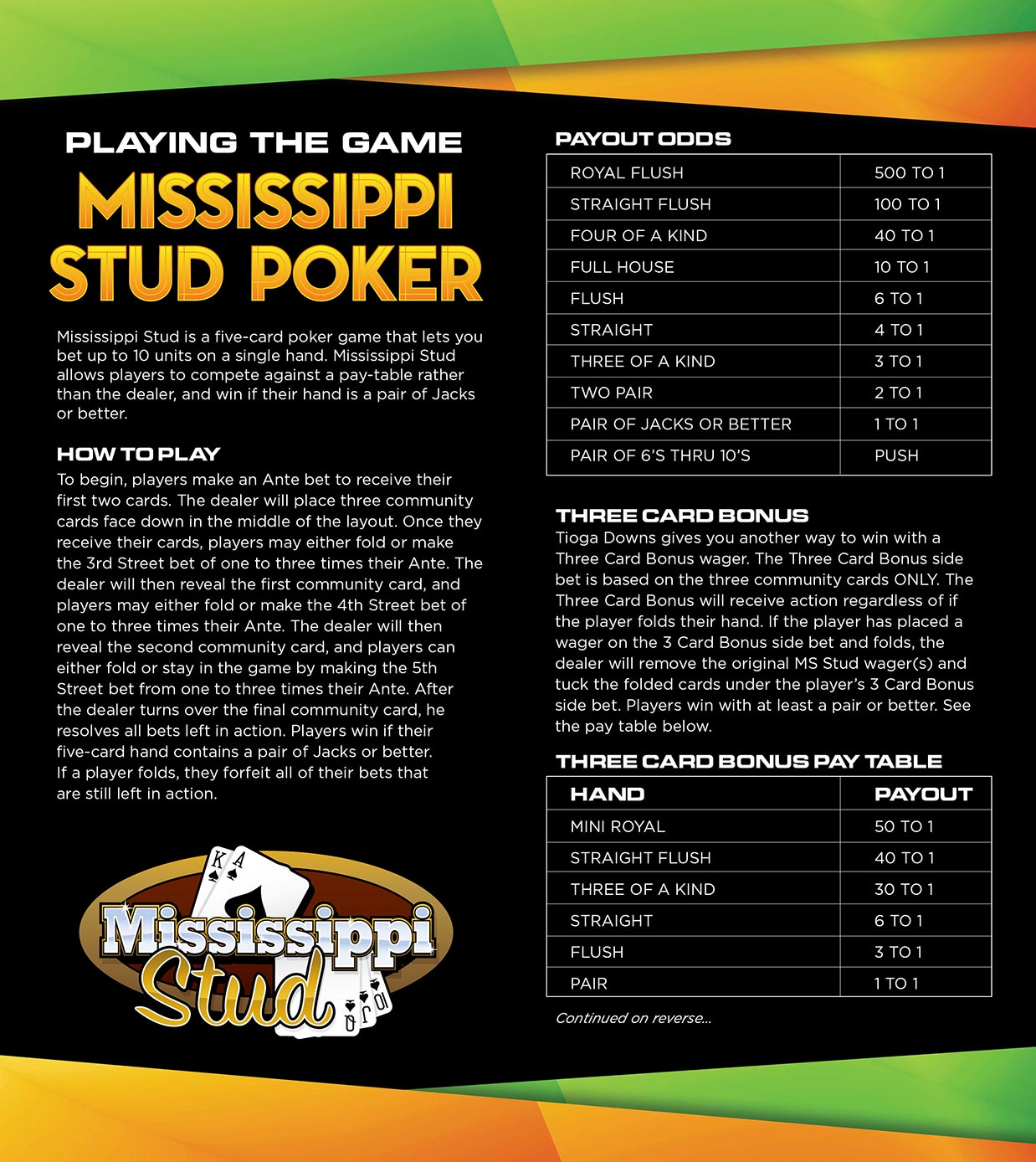 Mississippi Stud Poker Playing Guide