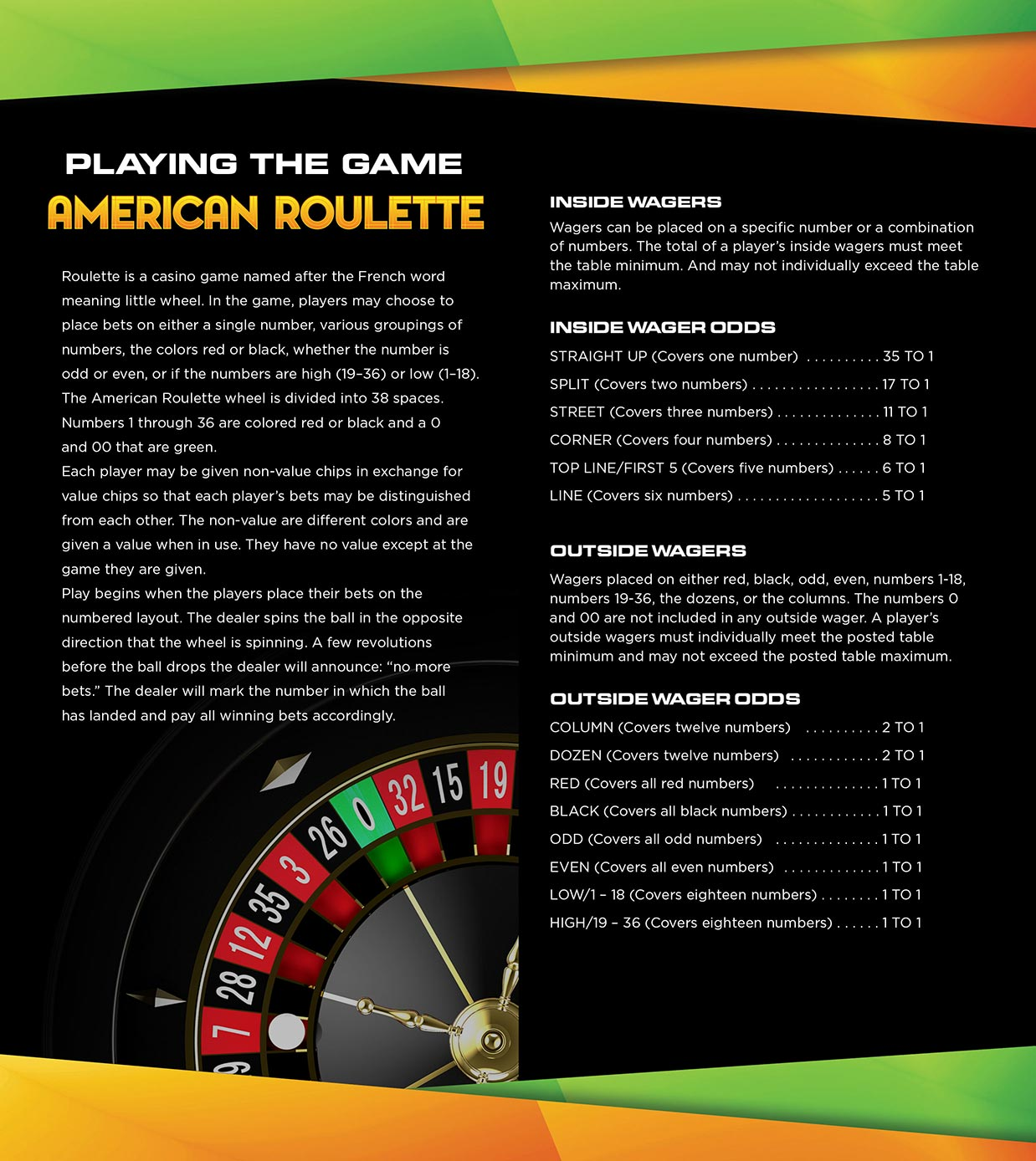 American Roulette Playing Guide