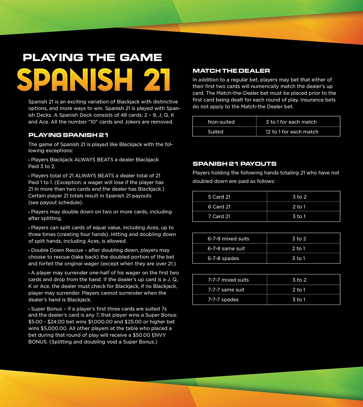 Spanish 21 Playing Guide