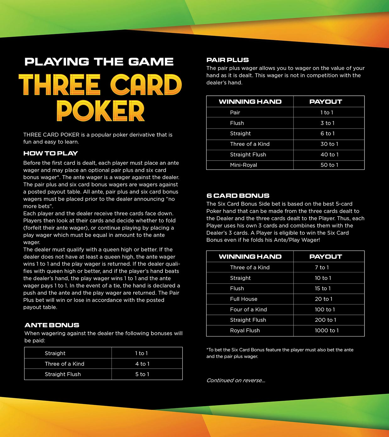 Three Card Poker Playing Guide
