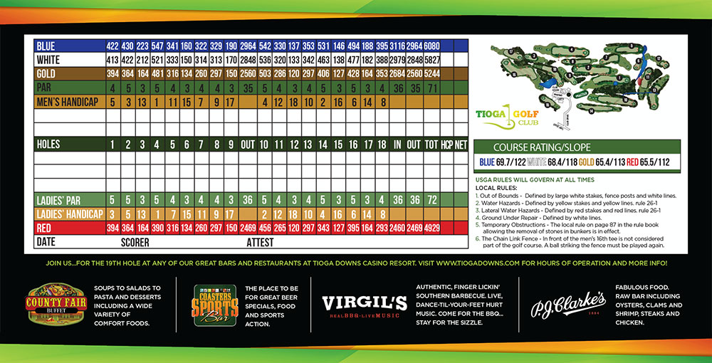 Tioga Golf Club Scorecard